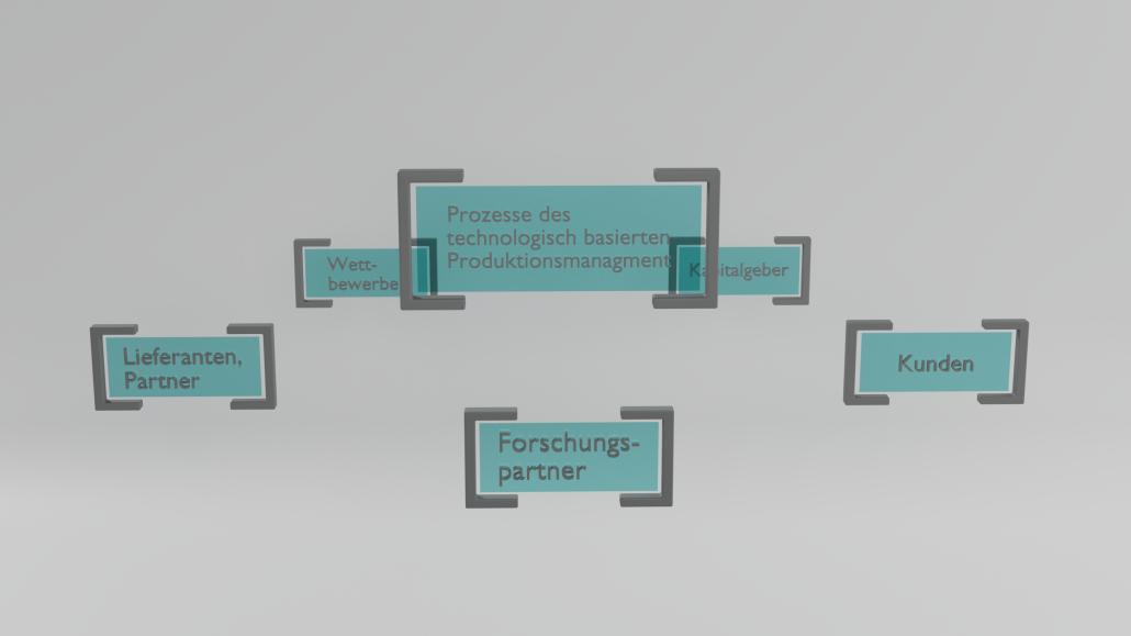 BWL Infografik Prozesse